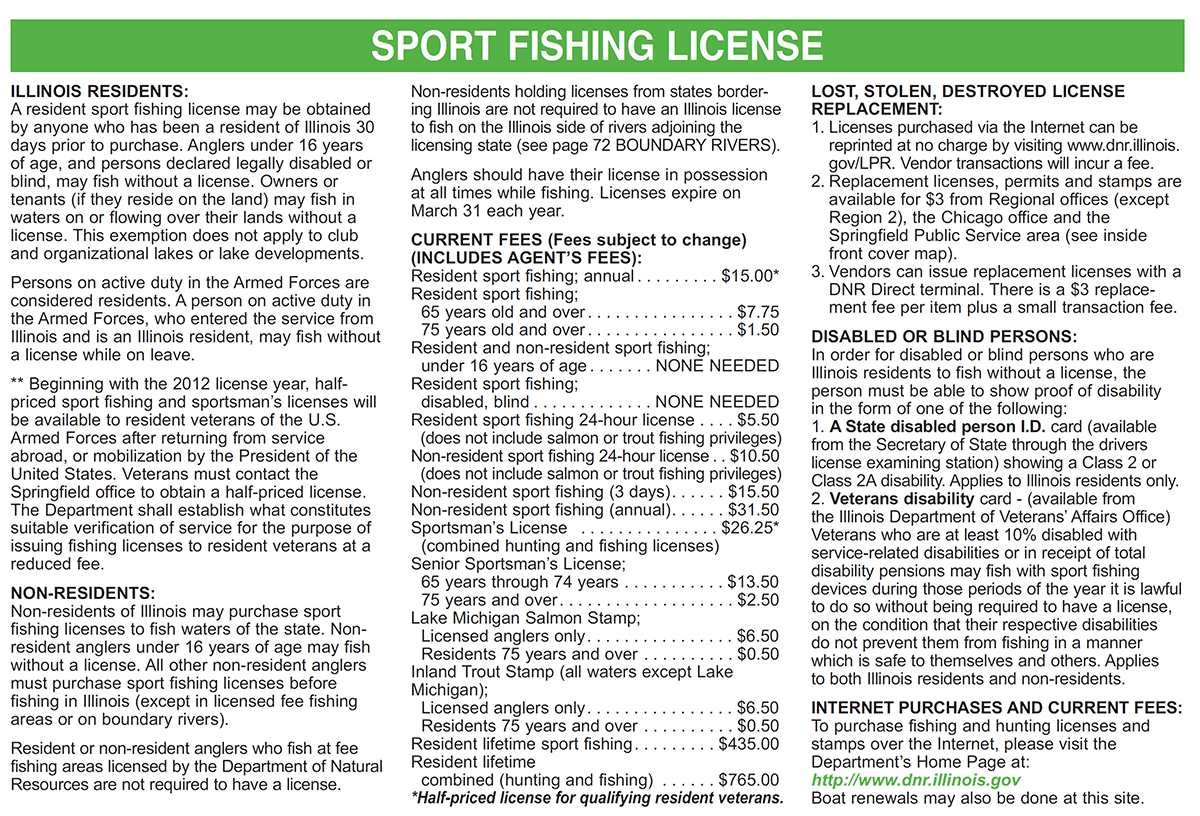 Fishing License Information